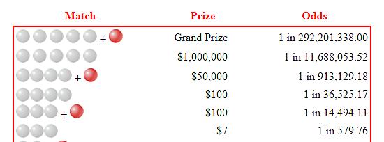 College humor college bingo prizes