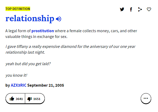 Urban Dictionary's Definition Of Valentine's Day